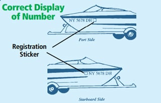 Boat Registration Numbers By State | VL0605